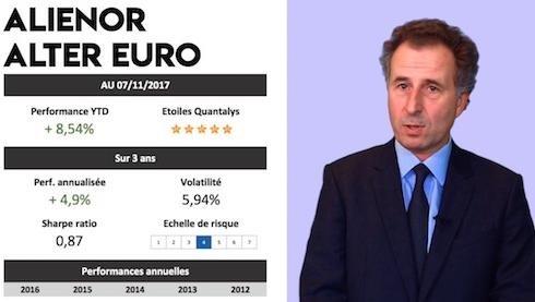 Le fonds de la semaine - Alienor Alter Euro