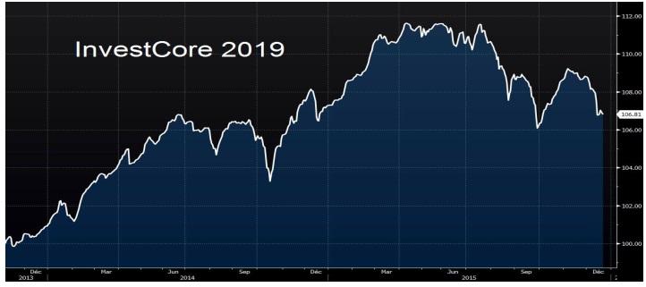 investCore 2019
